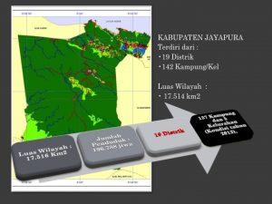 Luas Wilayah Kabupaten Jayapura